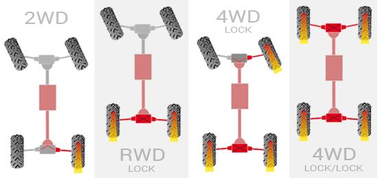 tech-b1000-diff-lock2